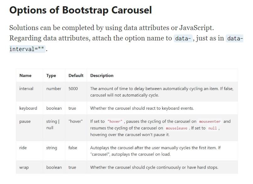 Bootstrap Carousel Thumbnails Responsive